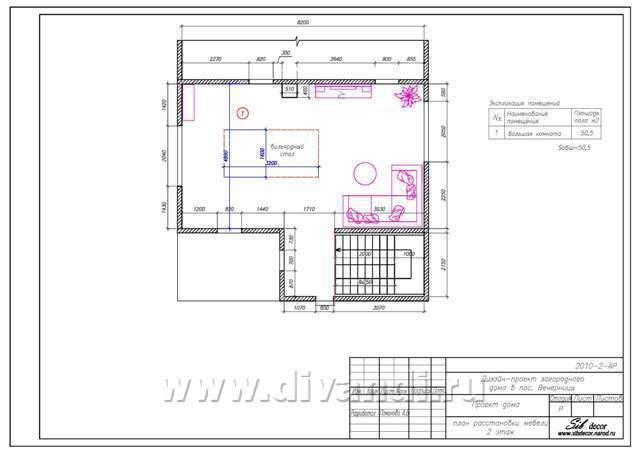 Дизайн интерьера загородного дома в